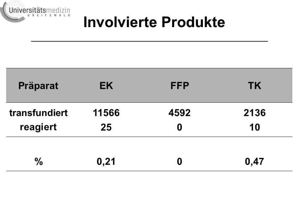 Involvierte Produkte Präparat EK FFP TK reagiert 11566 25 4592 2136 10