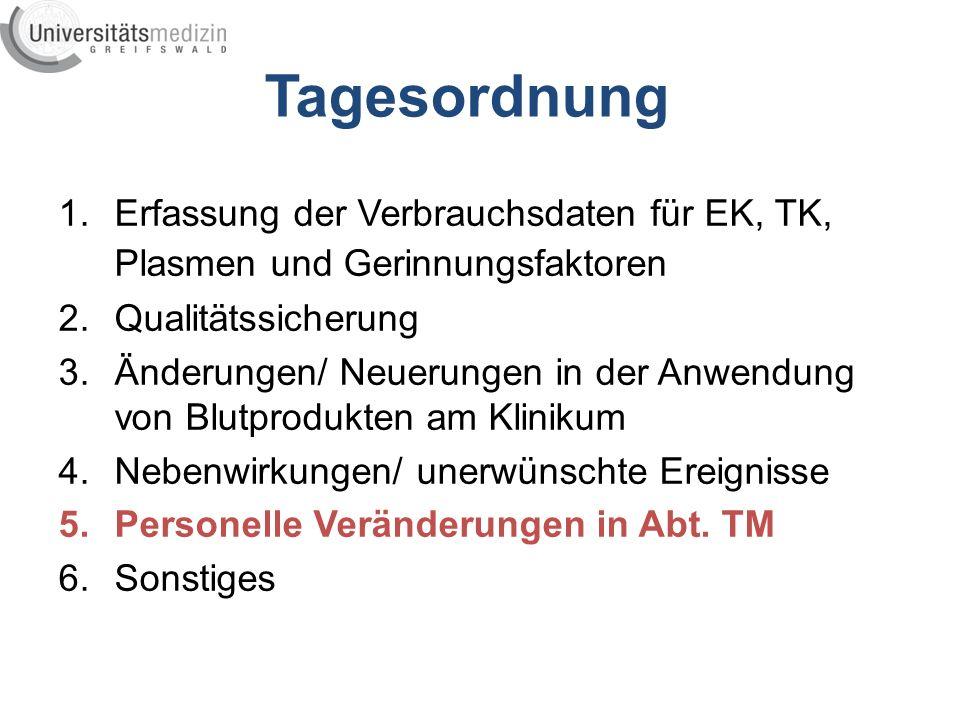 Tagesordnung Erfassung der Verbrauchsdaten für EK, TK, Plasmen und Gerinnungsfaktoren Qualitätssicherung.