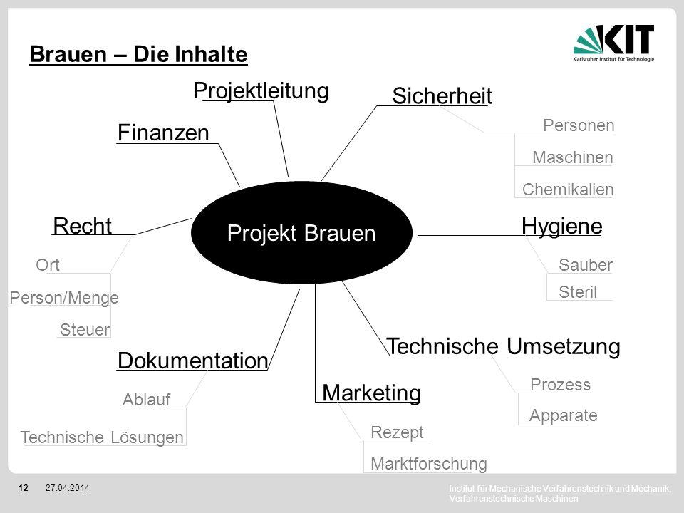 Brauen – Die Inhalte Projektleitung Sicherheit Finanzen Projekt Brauen