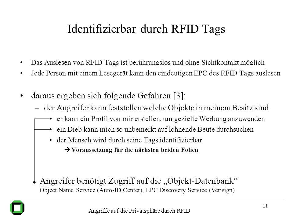 Identifizierbar durch RFID Tags