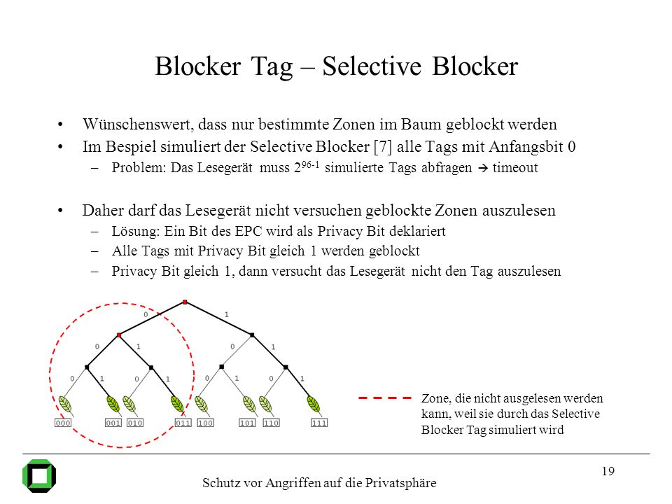 Blocker Tag – Selective Blocker
