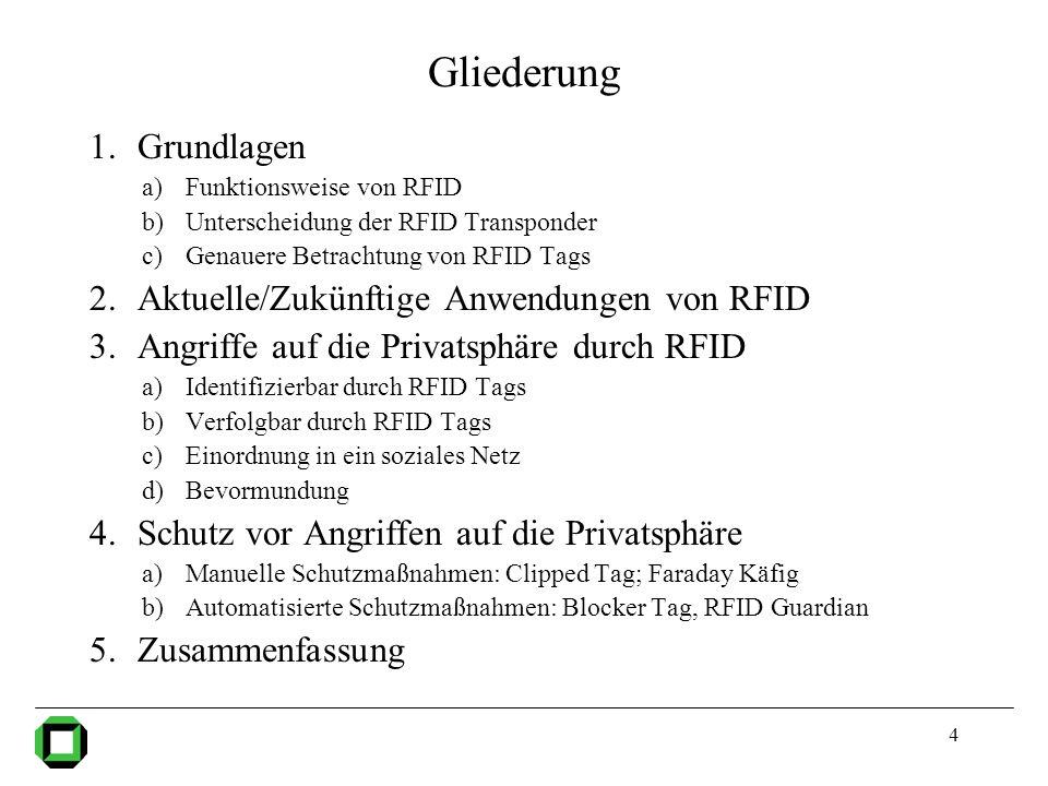 Gliederung Grundlagen Aktuelle/Zukünftige Anwendungen von RFID