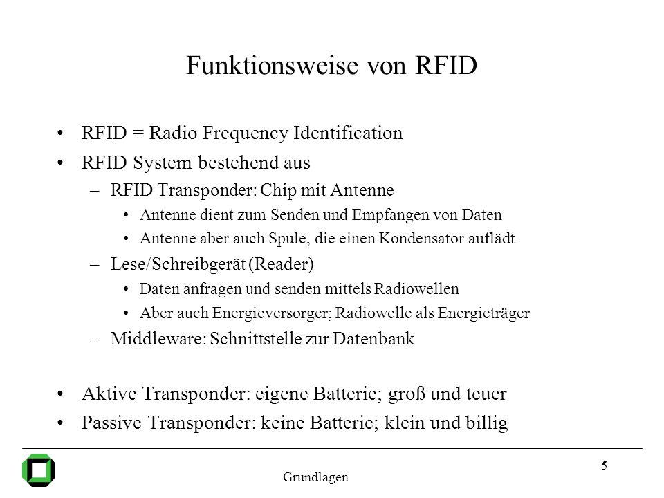 Funktionsweise von RFID