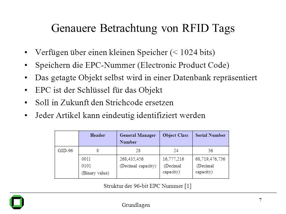 Genauere Betrachtung von RFID Tags