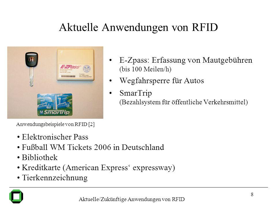 Aktuelle Anwendungen von RFID
