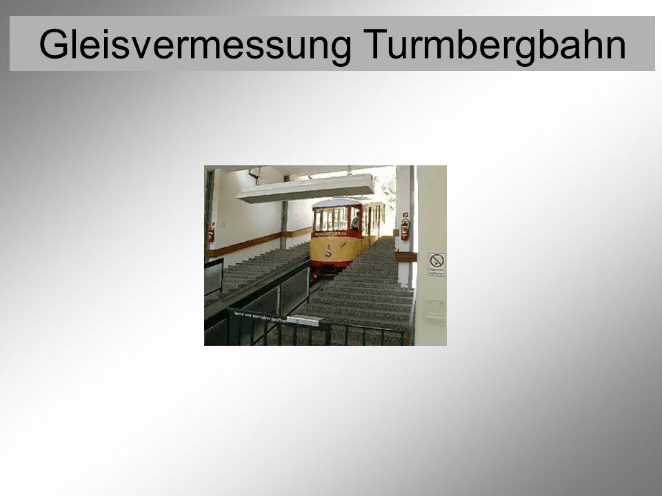 Gleisvermessung Turmbergbahn