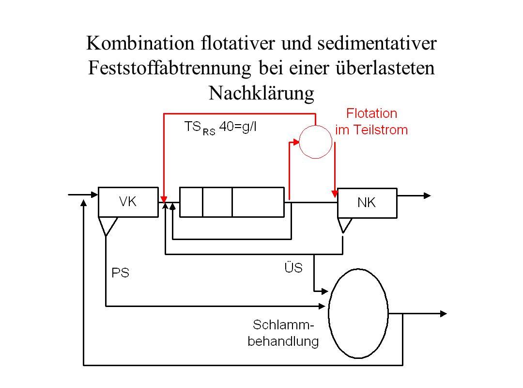 Kombination flotativer und sedimentativer Feststoffabtrennung bei einer überlasteten Nachklärung