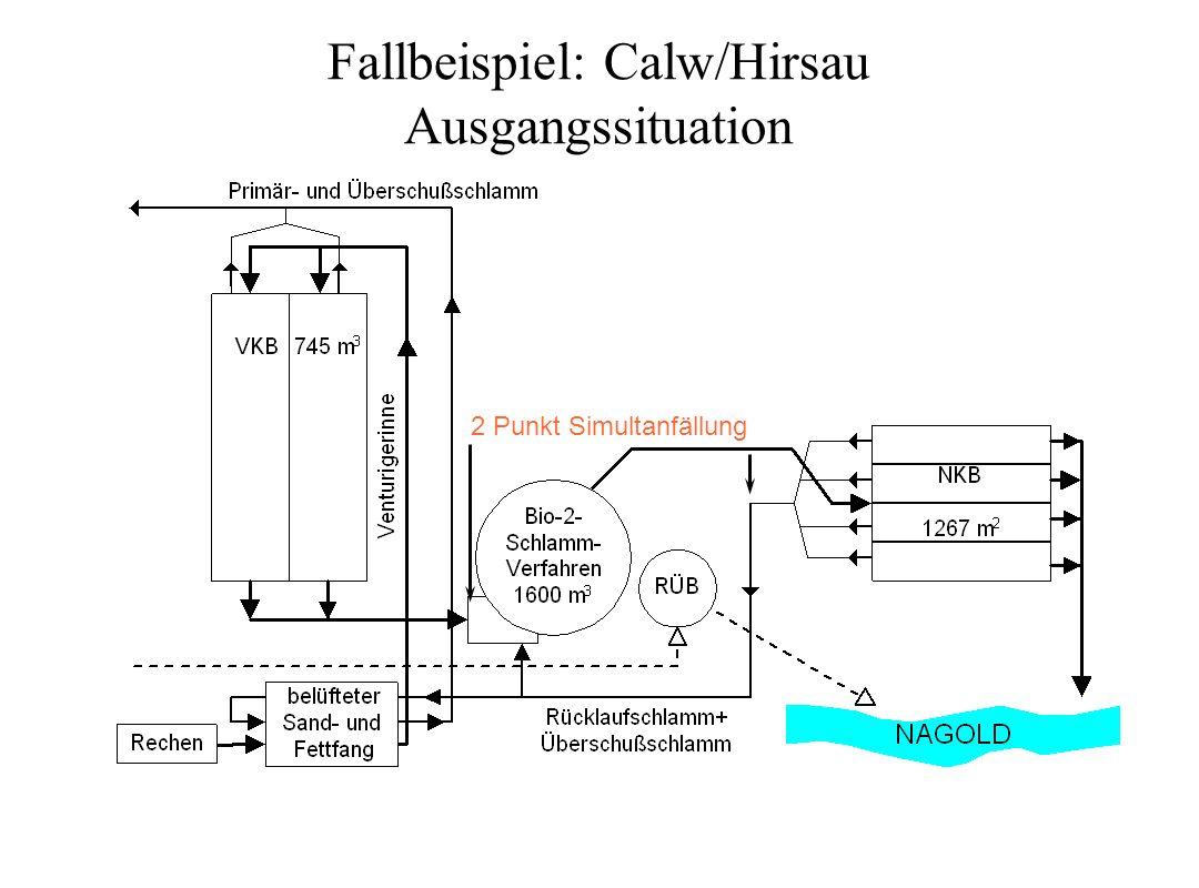 Fallbeispiel: Calw/Hirsau Ausgangssituation
