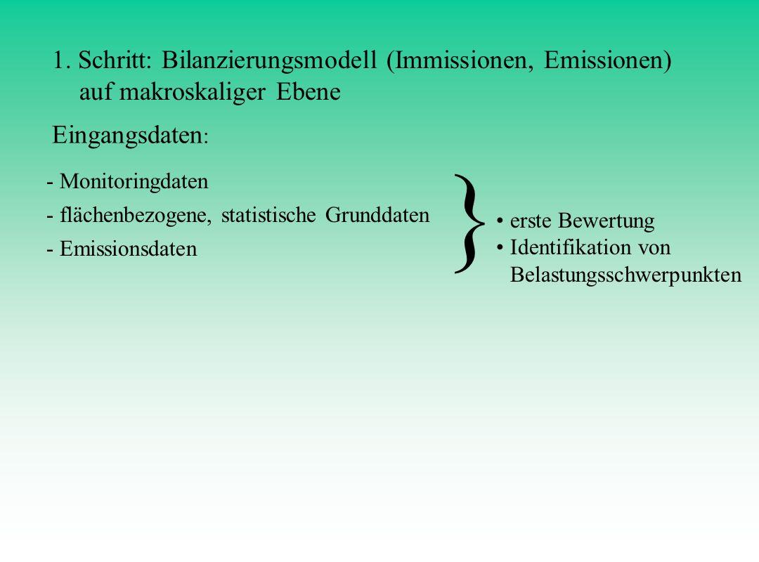 1. Schritt: Bilanzierungsmodell (Immissionen, Emissionen) auf makroskaliger Ebene