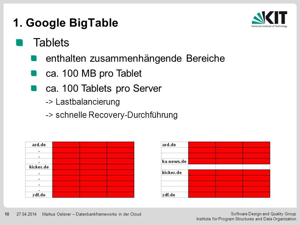 1. Google BigTable Tablets enthalten zusammenhängende Bereiche