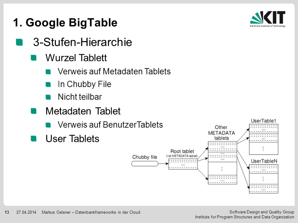 1. Google BigTable 3-Stufen-Hierarchie Wurzel Tablett Metadaten Tablet