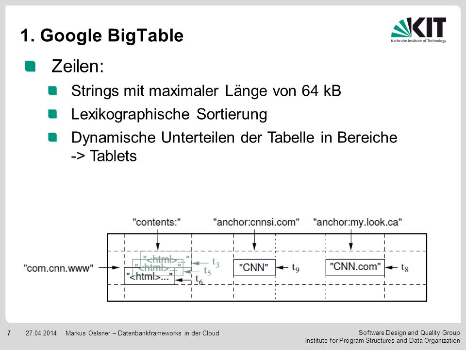 1. Google BigTable Zeilen: Strings mit maximaler Länge von 64 kB