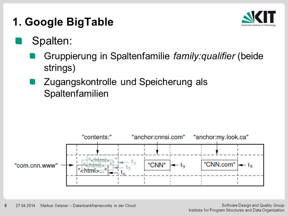1. Google BigTable Spalten: