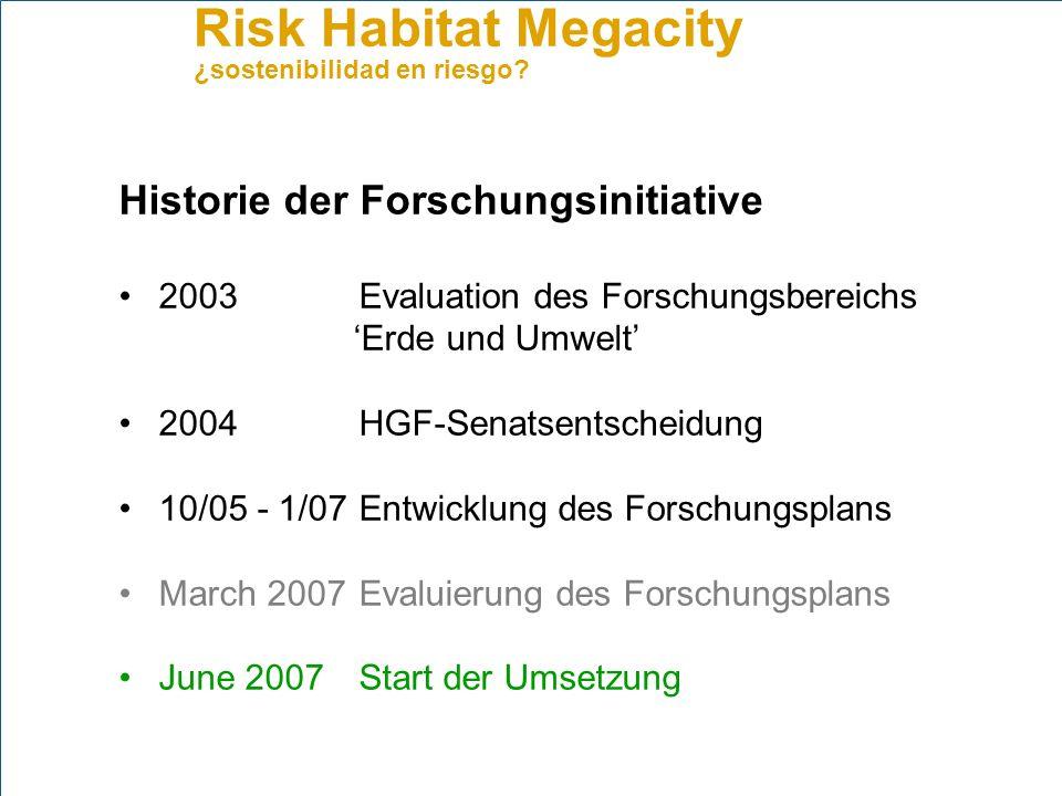Historie der Forschungsinitiative