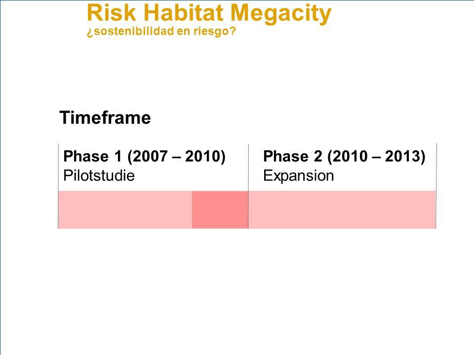 Timeframe Phase 1 (2007 – 2010) Pilotstudie Phase 2 (2010 – 2013)