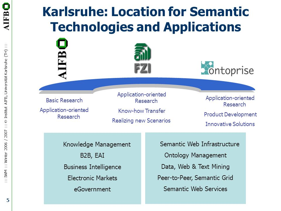 Karlsruhe: Location for Semantic Technologies and Applications