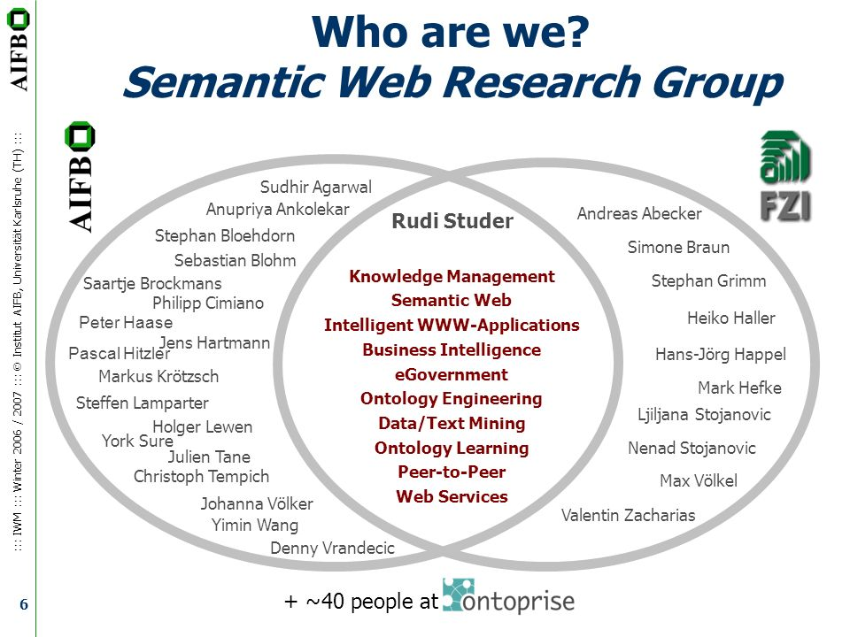 Who are we Semantic Web Research Group