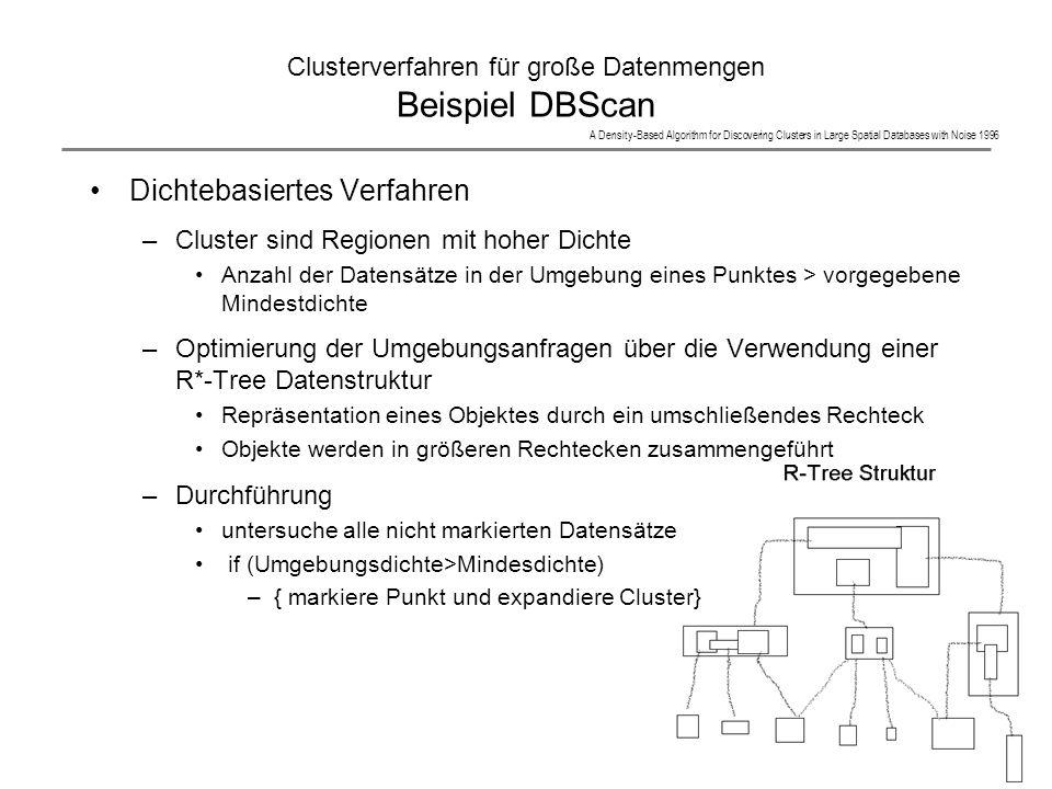 Clusterverfahren für große Datenmengen Beispiel DBScan