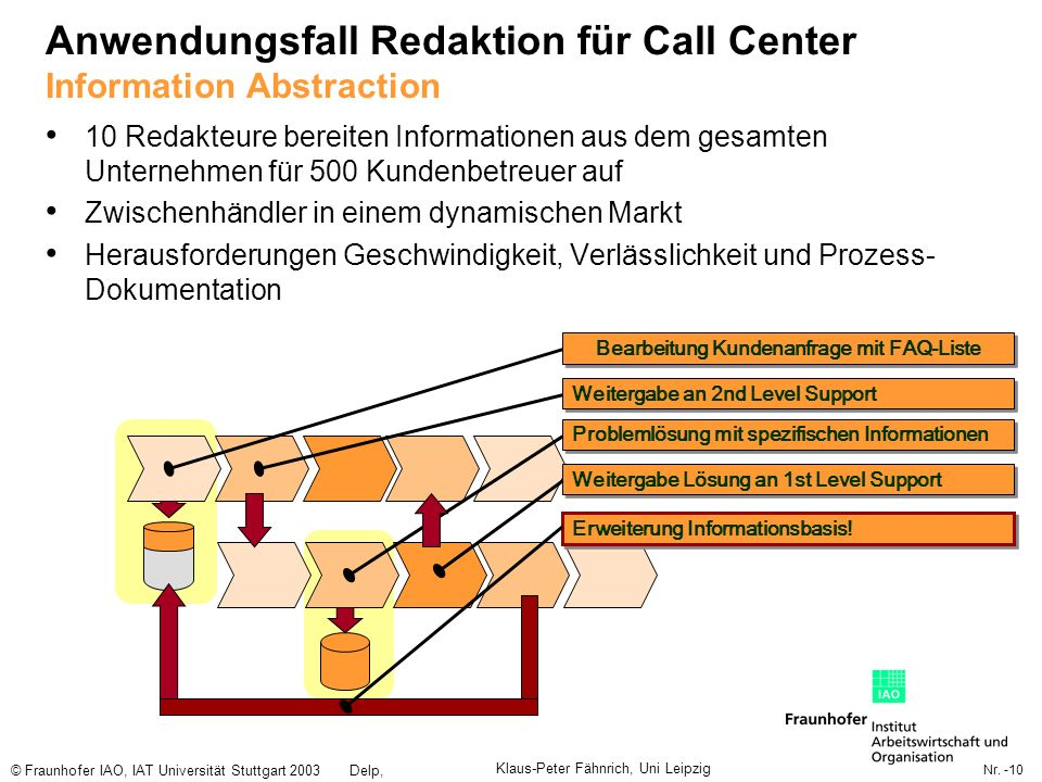 Anwendungsfall Redaktion für Call Center Information Abstraction
