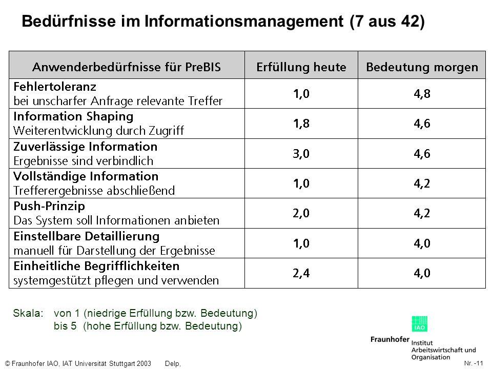 Bedürfnisse im Informationsmanagement (7 aus 42)