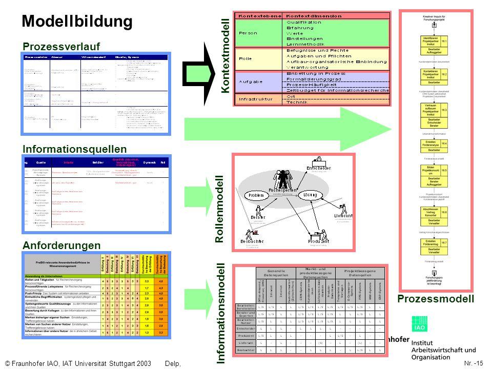 ABIS-Workshop: Kontextbezogene Informationsversorgung