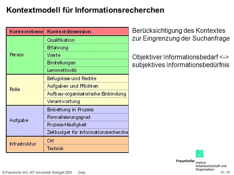 Kontextmodell für Informationsrecherchen