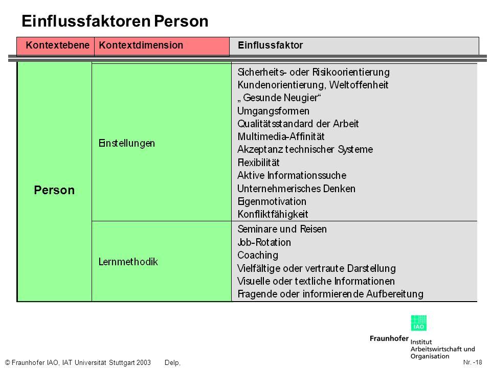 Einflussfaktoren Person