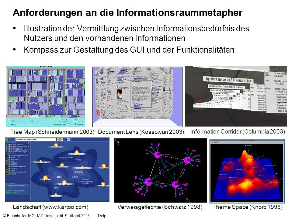 Anforderungen an die Informationsraummetapher
