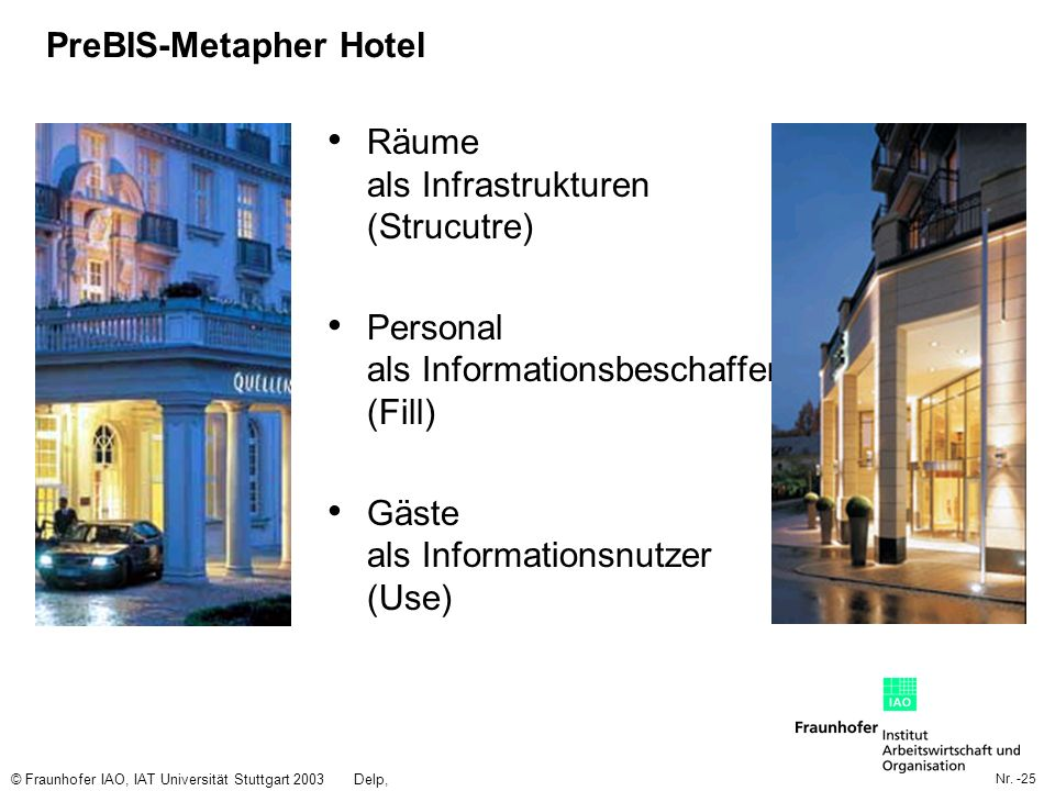 PreBIS-Metapher Hotel