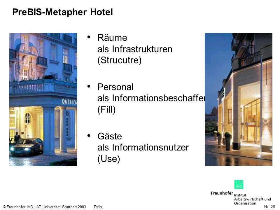 PreBIS-Metapher Hotel