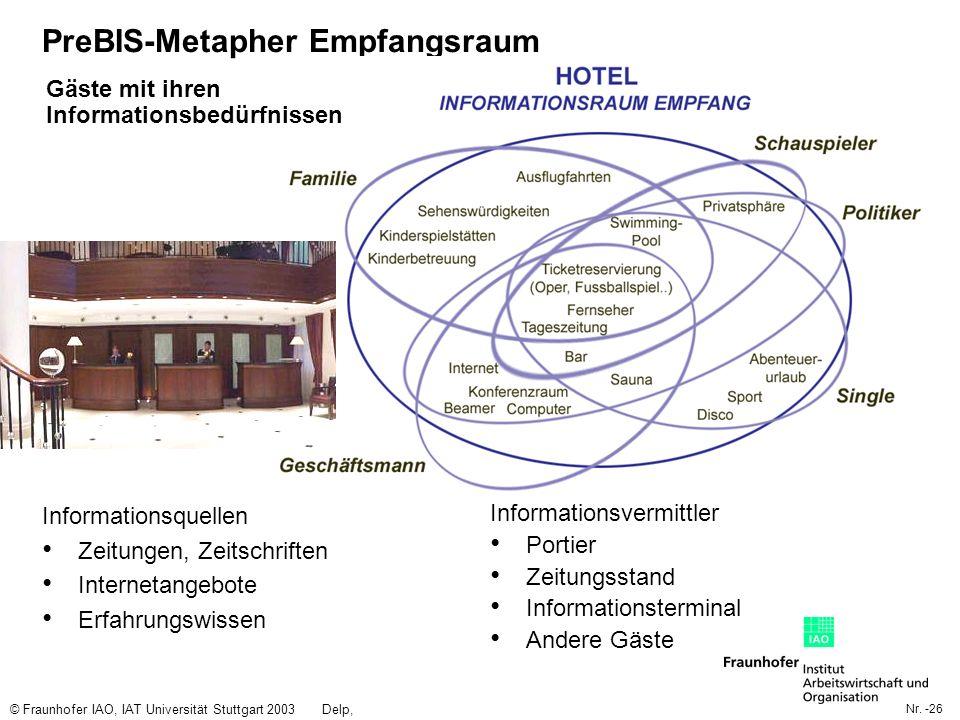 PreBIS-Metapher Empfangsraum