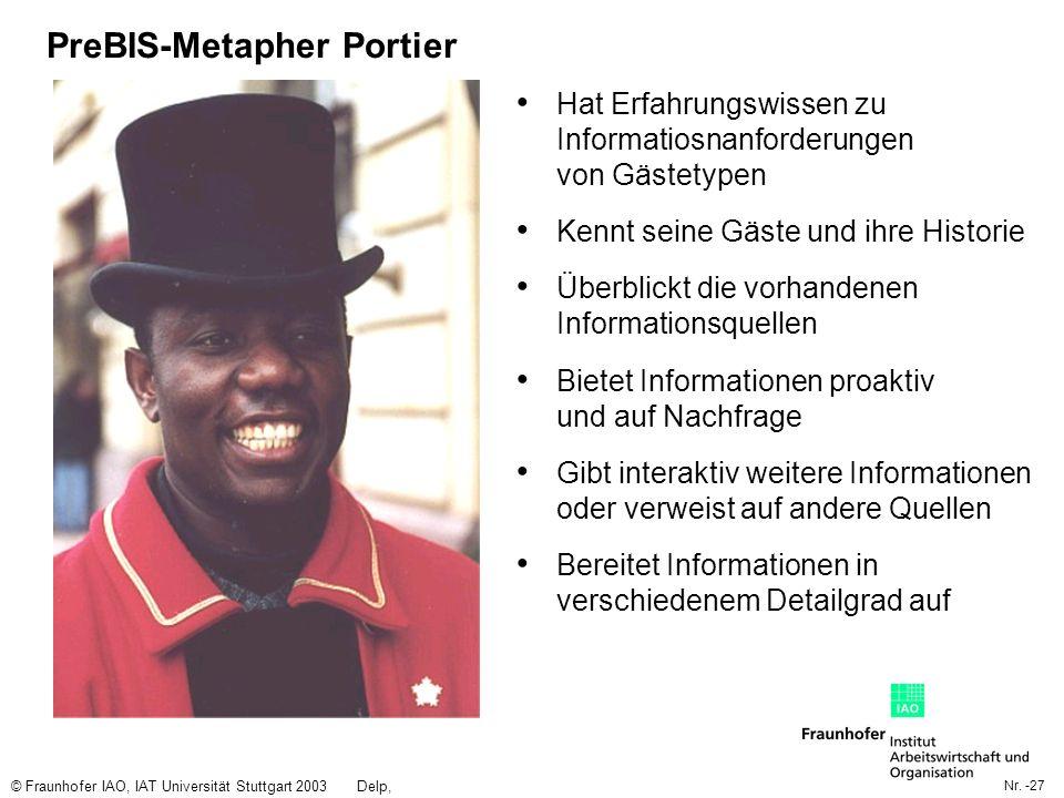 PreBIS-Metapher Portier