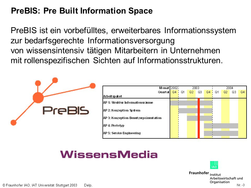 PreBIS: Pre Built Information Space