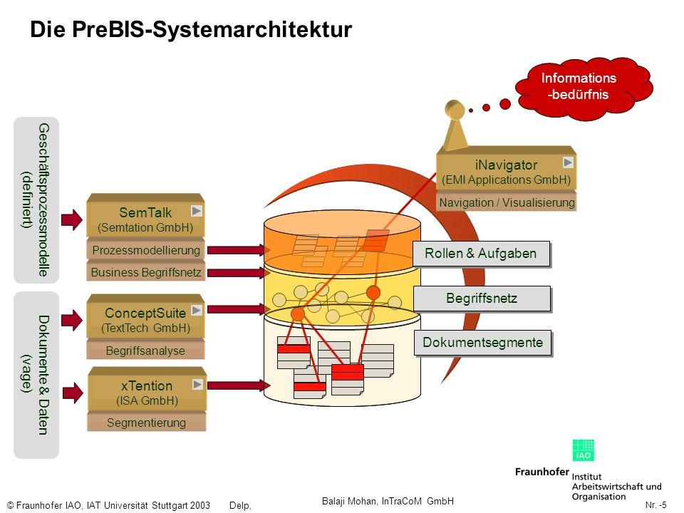 Die PreBIS-Systemarchitektur