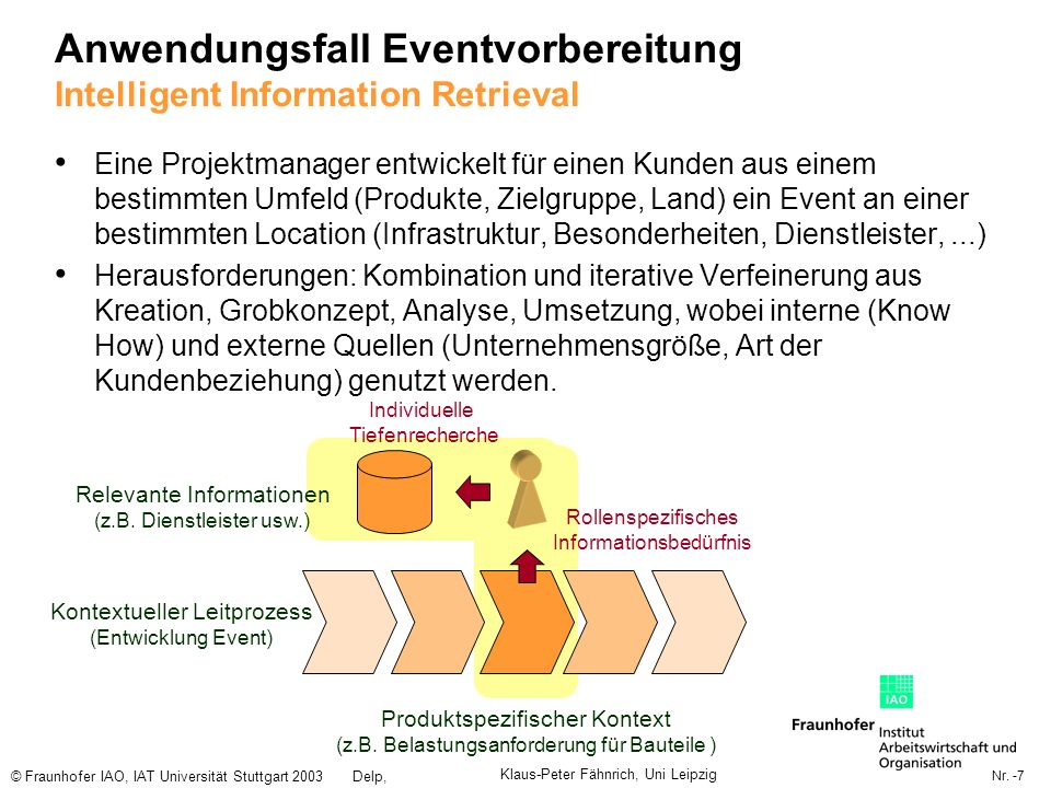 Anwendungsfall Eventvorbereitung Intelligent Information Retrieval