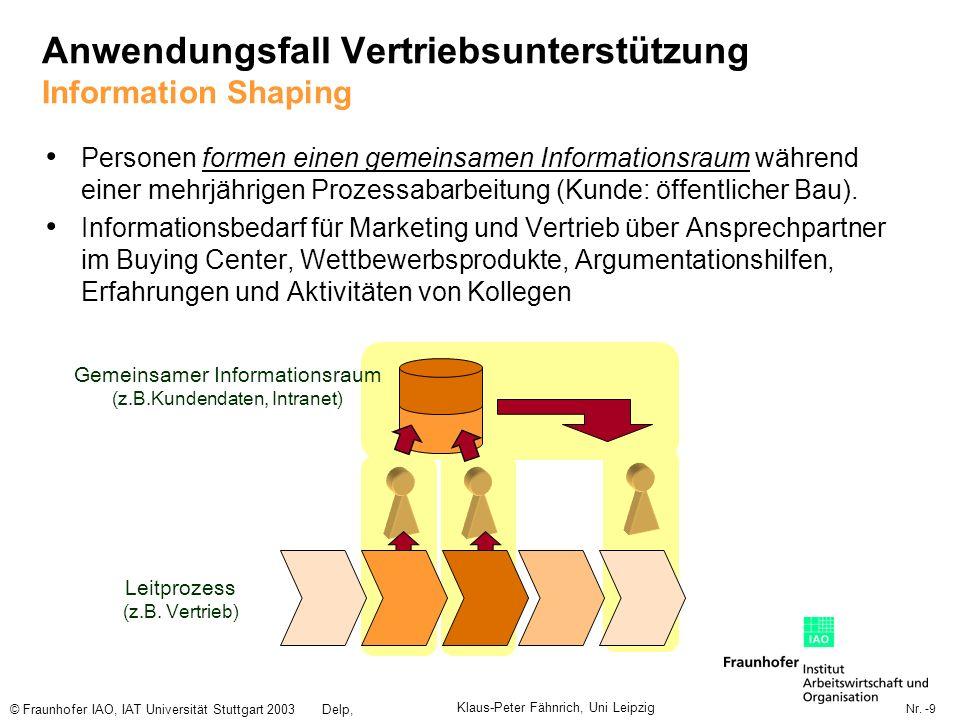 Anwendungsfall Vertriebsunterstützung Information Shaping