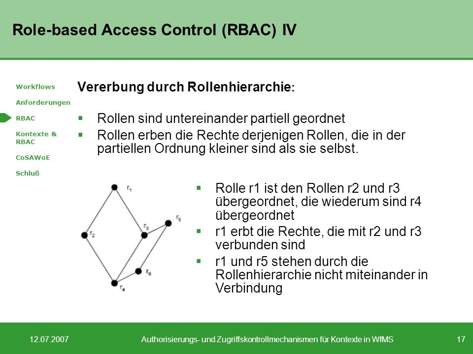 Role-based Access Control (RBAC) IV