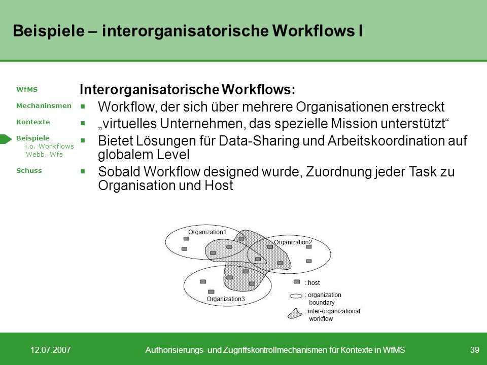 Beispiele – interorganisatorische Workflows I