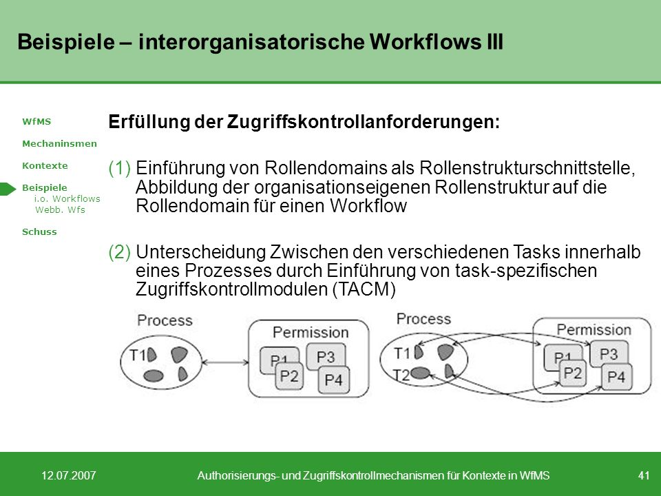 Beispiele – interorganisatorische Workflows III