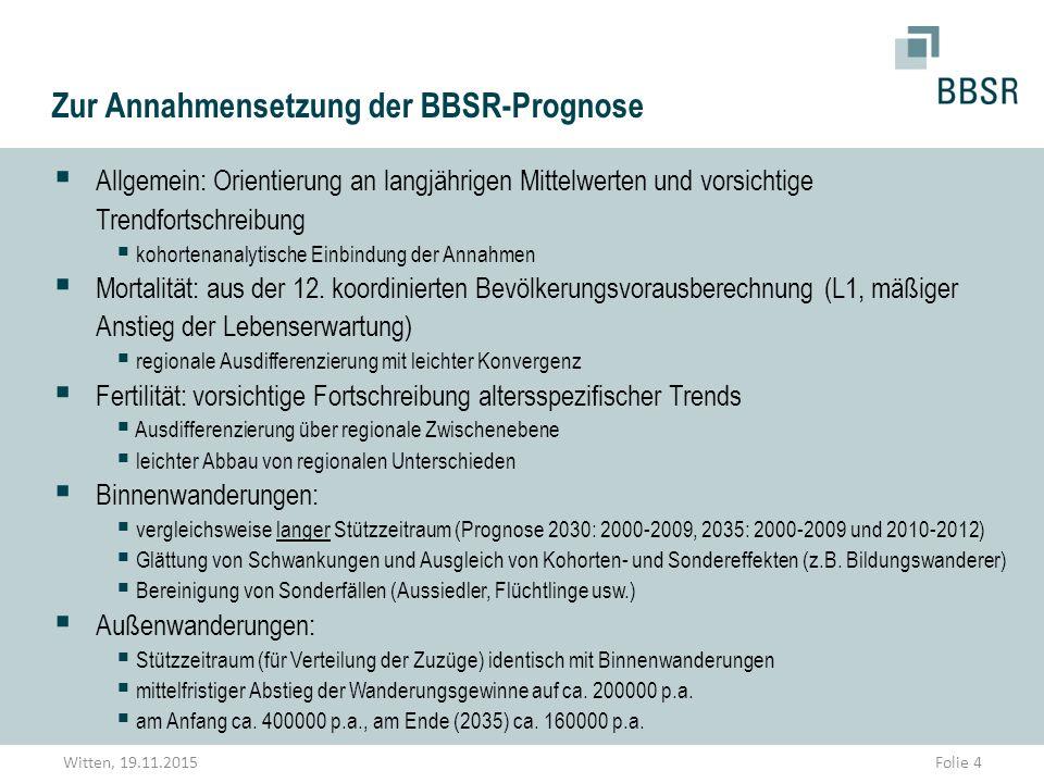 Zur Annahmensetzung der BBSR-Prognose