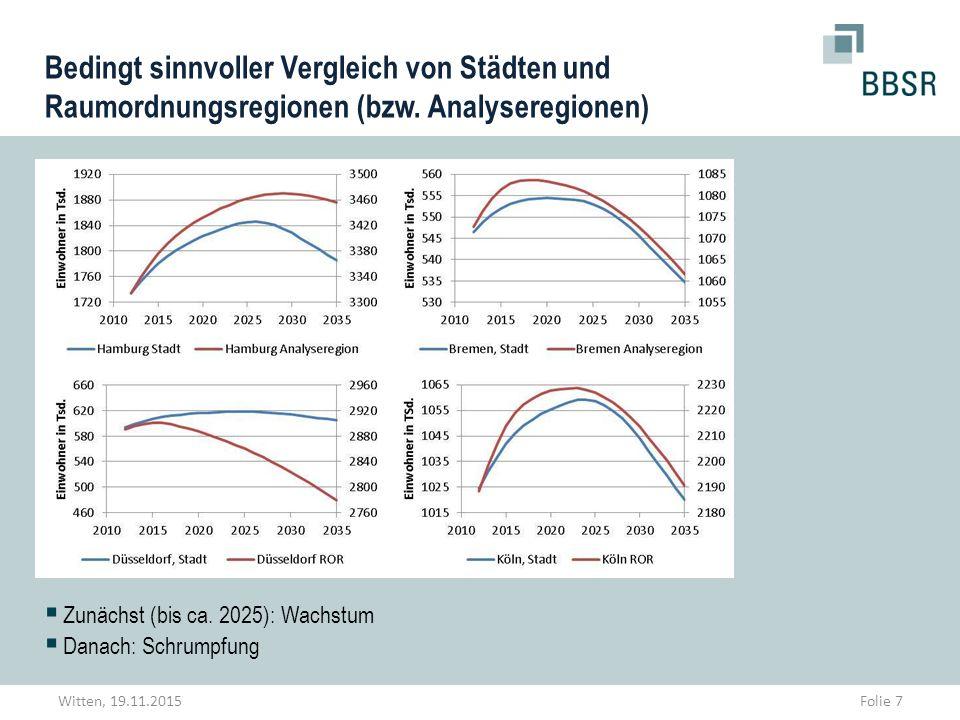 Bedingt sinnvoller Vergleich von Städten und Raumordnungsregionen (bzw