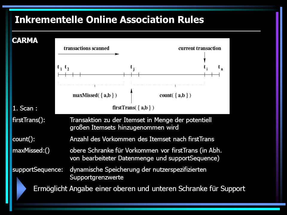 Inkrementelle Online Association Rules