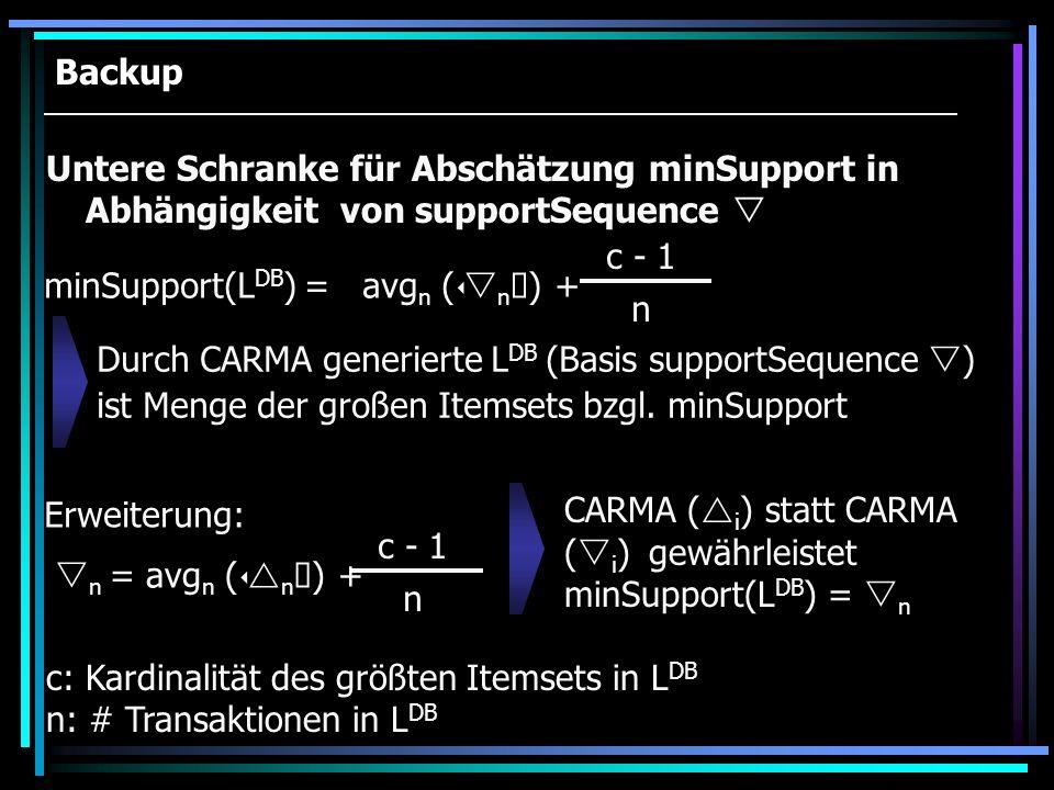 Backup Untere Schranke für Abschätzung minSupport in Abhängigkeit von supportSequence  minSupport(LDB) = avgn (n) +