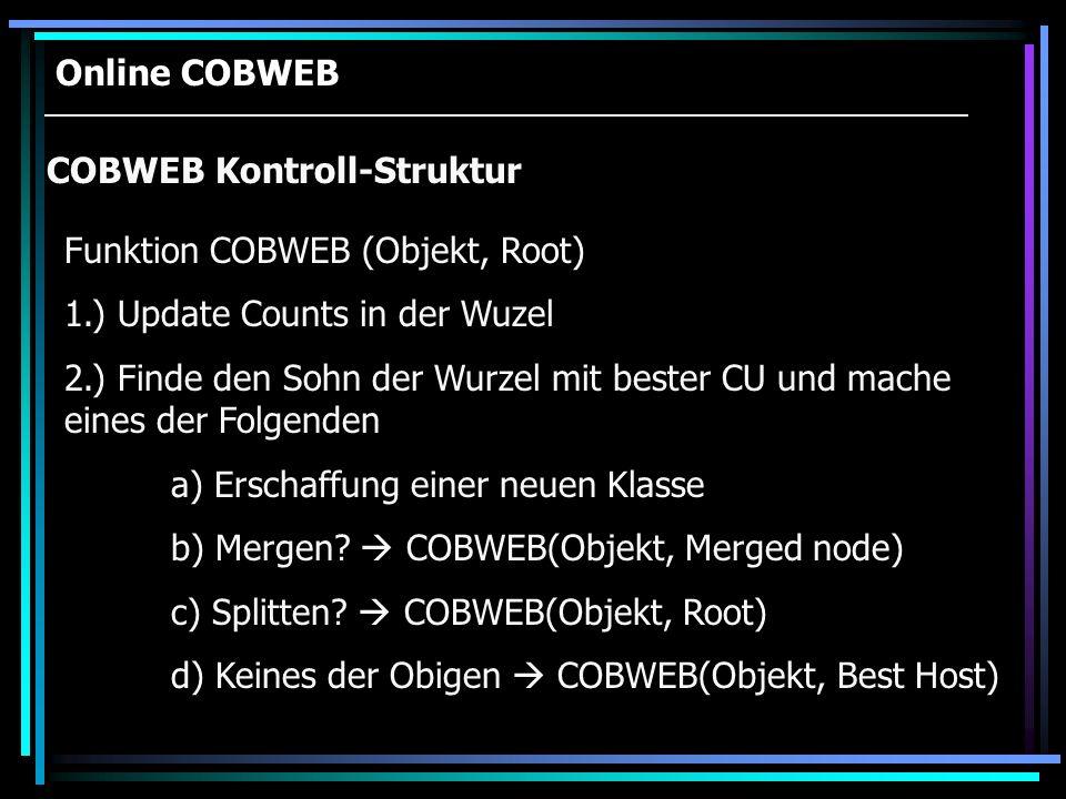 Online COBWEB COBWEB Kontroll-Struktur. Funktion COBWEB (Objekt, Root) 1.) Update Counts in der Wuzel.