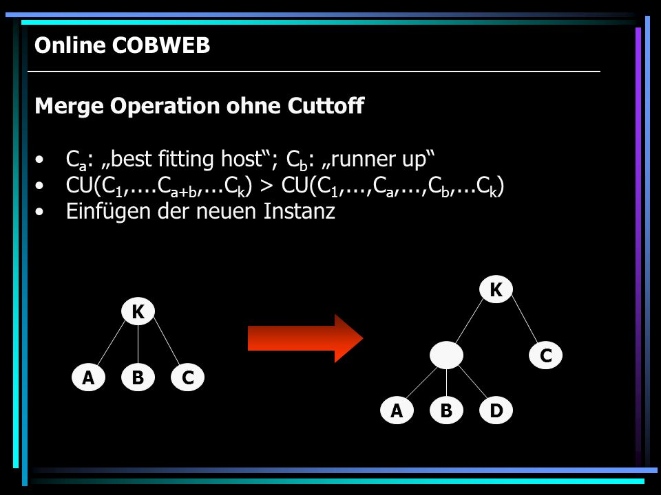 "Merge Operation ohne Cuttoff Ca: ""best fitting host ; Cb: ""runner up"