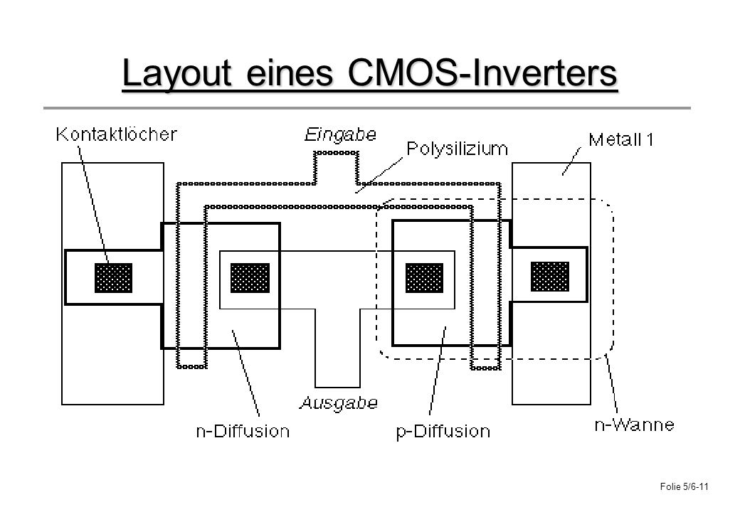 Layout eines CMOS-Inverters