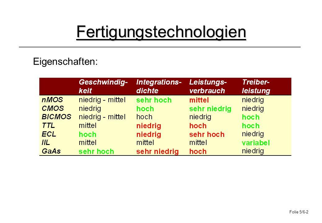 Fertigungstechnologien