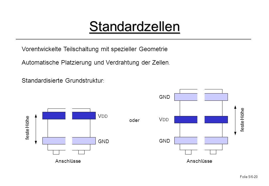 Standardzellen Vorentwickelte Teilschaltung mit spezieller Geometrie