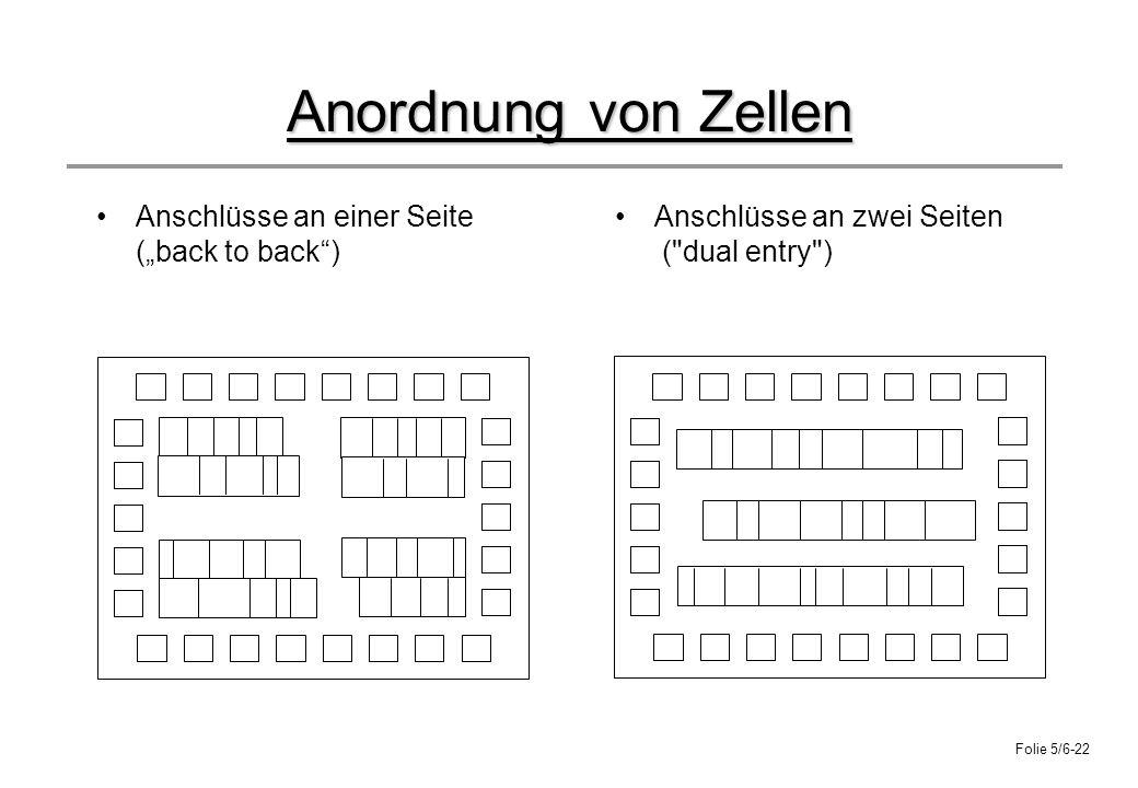"""Anordnung von Zellen Anschlüsse an einer Seite (""""back to back )"""