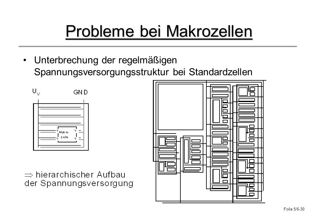 Probleme bei Makrozellen